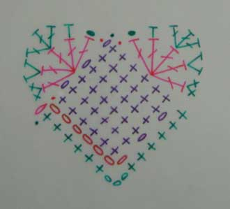 Happy little hearts mamas2hands stitch chart c andee gravesm2h designs ccuart Images