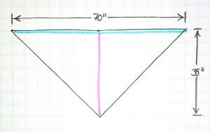 Deciding dimensions